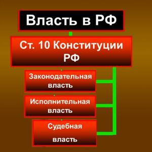 Органы власти Бессоновки