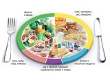 Лагуна - иконка «питание» в Бессоновке